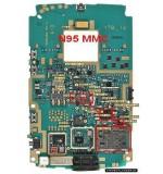 Nokia N95_MMC